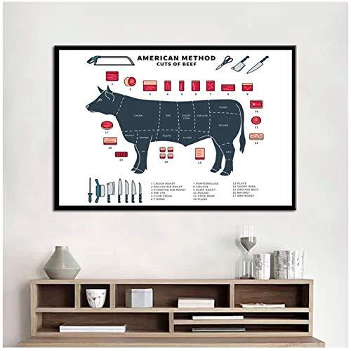 Tiiiytu Carnicero método americano cortes de carne de vaca cocina barbacoa pintura...