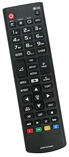 ALLIMITY AKB74815301 Fernbedienung Ersetzen für LG Soundbar LAS453 LAS465B LAC553B SH3K LAS454B SPH4B-W S55A3-D LAS260B LAS160B LAS453B LAS260B