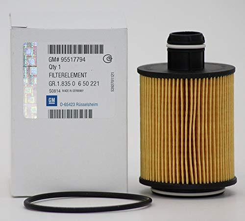 Recambio Original Opel - Filtro de Aceite 95517794