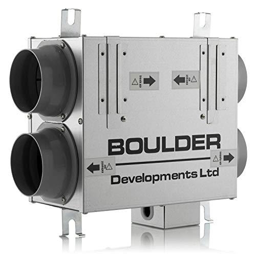 HRVU DHV-04/100B - Unità di ventilazione con recupero del calore a basso consumo energetico e condensa ridotta