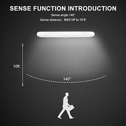 Uxsiya Lámpara de inducción Blanca Sense Light para lofts para Puertas