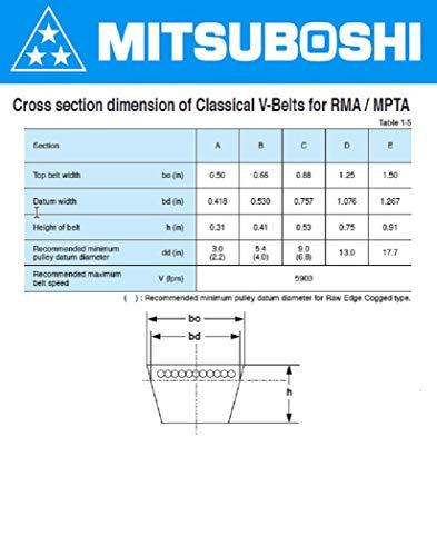 MBL A45 Industrial V-Belt, A Section, 1/2