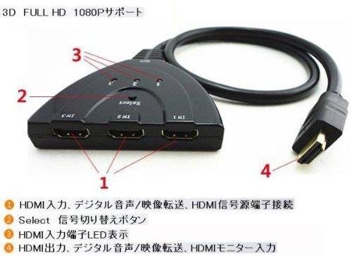 『HDMI切替器/セレクター 3HDMI to HDMI(メス→オス) 3D対応 V1.4( 3入力 to 1出力)』の2枚目の画像