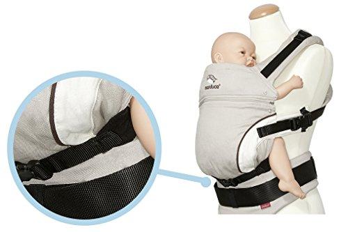 Manduca 222-43-13-001 Size-It, Riduttore per marsupio porta bebè