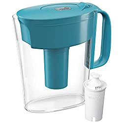 What Are The Best Water Filter to Improve Taste?