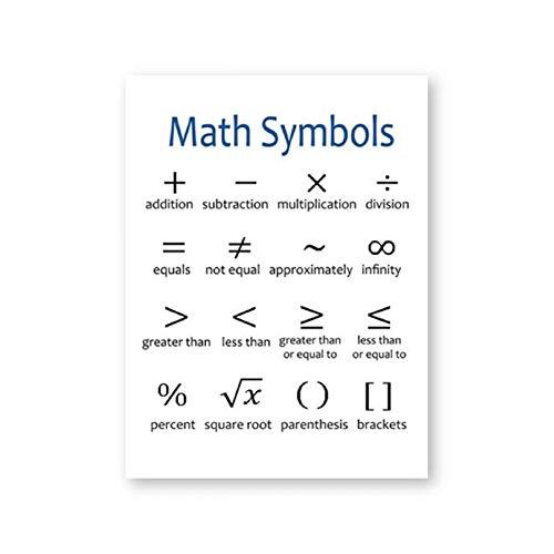 Abstracte wiskundige symbolen afdrukken educatieve poster klaskamer decor wiskunde canvas schilderij kinderkamer decoratie muurkunst foto's no frame 60 x 80 cm, geen frame.