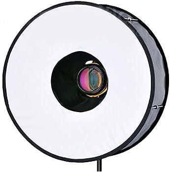 RoundFlash Ring Light(ラウンドフラッシュ リング ライト) クリップオンストロボ用リング型ソフトボックス