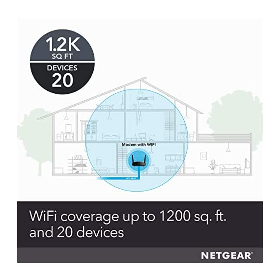 NETGEAR Cable Modem WiFi Router Combo C6220 - Compatible With All Cable Providers Including Xfinity by Comcast, Spectrum… 5 COMPATIBLE WITH ALL MAJOR CABLE INTERNET PROVIDERS: Including certification by Xfinity by Comcast, COX, and Spectrum. NOT compatible with Verizon, AT&T, CenturyLink, DSL providers, DirecTV, DISH and any bundled voice service. SAVE MONTHLY RENTAL FEES: Model C6250 replaces your cable modem and WiFi router saving you up to $168/yr in equipment rental fees. BUILT FOR FAST SPEED: Best for cable provider plans up to 300 Mbps speed.