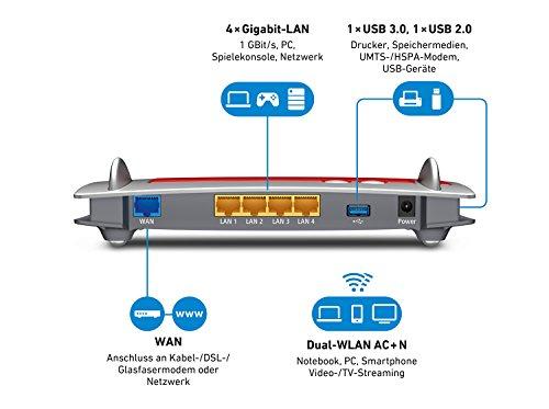 AVM FRITZ!Box 4040 WLAN Router (für den Betrieb an einem Modem am Kabel-/DSL-/Glasfaser-Anschluss, Dual-WLAN AC+N, 866 Mbit/s (5 GHz), 400 Mbit/s (2,4 GHz), Mediaserver, geeignet für Deutschland)