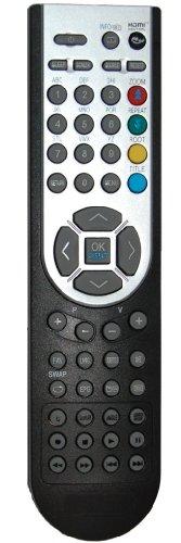 Mando a distancia para VESTEL RC1900 TV