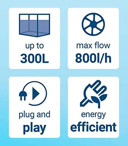 Tetra Aquarien Außenfilter EX 800 Plus (leistungstarker Filter für Aquarien von 100-300 L, Komplettset mit Ansaughilfe zum Schnellstart und Filtermedien) - 4