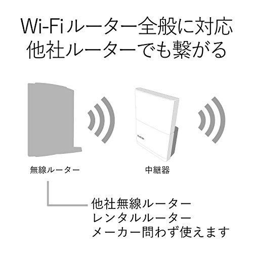 エレコムWiFi無線LAN中継器11ac/n/a/g/b867+300Mbpsコンセント直挿しWTC-1167HWH