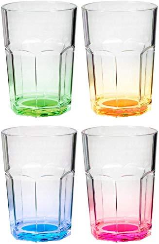 Brunner Set 4 Verres octoglass Color