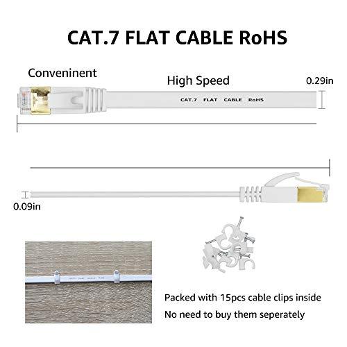 CAT 7 Ethernet-Kabel (flach, Gigabit-High-Speed, geschirmt, RJ45, LAN-Kabel, 7,6 m) Weiß