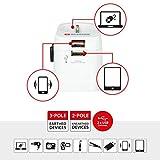 SKROSS® PRO Light: 3-Pol-Weltreiseadapter für Reisende aus Europa (Schuko-Standard) mit patentiertem Länderschiebersystem für Reisen in über 100 Länder (USA, UK, Australien, China, …) - 4