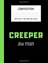Best the creeper man book Reviews