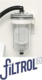 Filtrol 160 Lint Filter with 1 Filter Bag