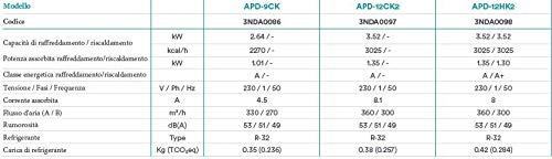 Daitsu APD-12HK