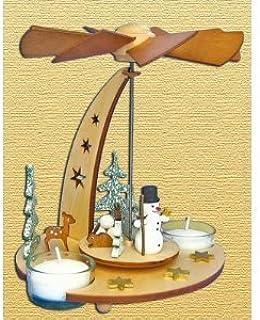 Christmas Pyramid Snowman