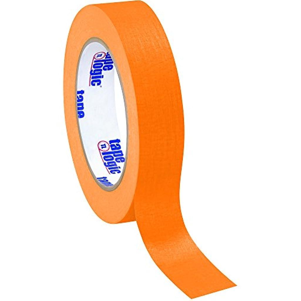 Tape Logic Masking Tape, 1