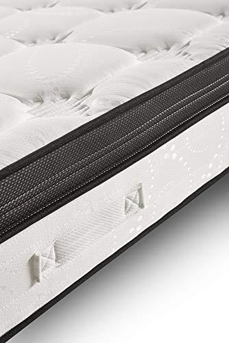 Colchón Viscoelástico Reversible de Alta Gama BIOLUXE 3D, 90x190cm