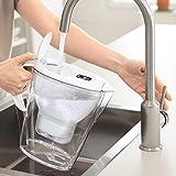 Brita Wasserfilter Starterpaket Marella, inkl. 3 Maxtra+ Filterkartuschen graphit - 6