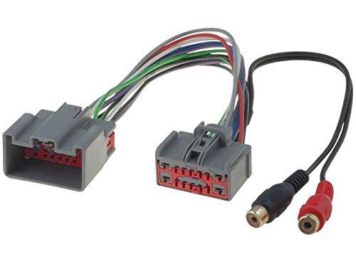 Cable Autoradio Adaptateur RCA compatible avec Volvo ap04