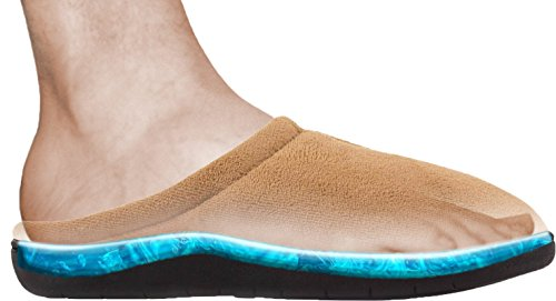 CE-COMFORT Zapatillas DE Gel ANTIFATIGA Talla S (35-38)