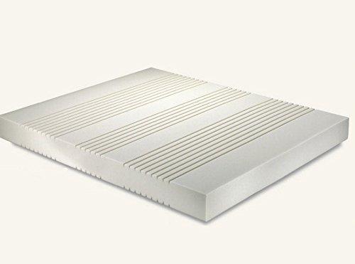 IDormiBene Materasso Waterlily BIOPLUS Firm Silver - 180 x 200