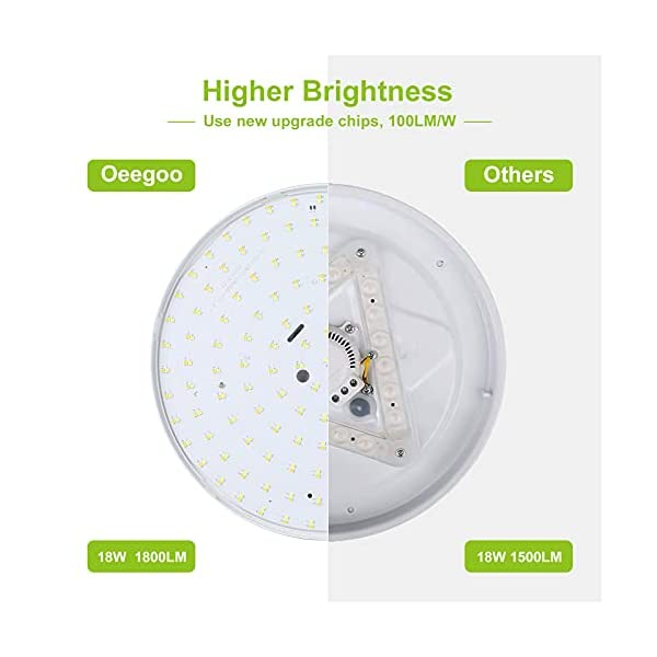 Oeegoo Dimmable Led Ceiling Light Flush Mount Light Fixture with Remote, 11inch 24W 2400LM Round Modern Ceiling Lamp…