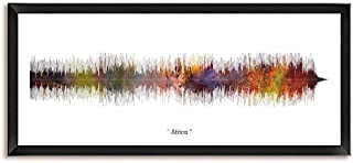 Lab No. 4 I Bless The Rains Down in Africa Song Soundwave Lyrics Music Framed Poster