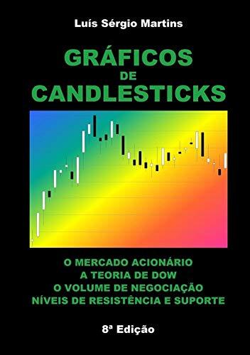 Gráficos De Candlesticks - O Mercado Acionário A Teoria De Dow O Volume De Negociação Níveis De Resistência E Suporte