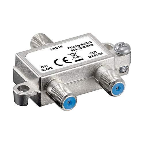 SAT Schalter | Vorrang Schalter | verteilt/schaltet 1 LNB auf 2 SAT-Receiver | Verteiler für Satelliten-Anlagen | Kupplung Switch Splitter Koaxial | LNB Master Slave Ausgang | HDTV | 1 Stück