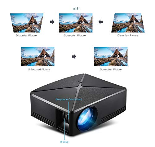 Alician Electronic for Mini proyector C80 720P HD Sistema ...