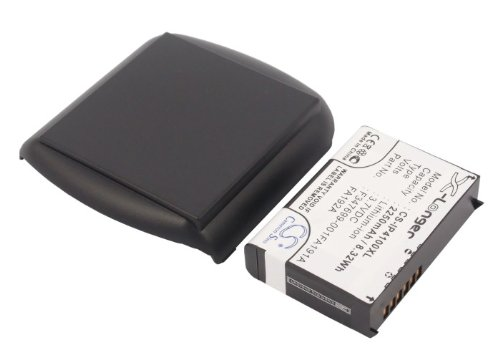 Why Should You Buy Rechargeable Battery for HP iPAQ h4100, iPAQ h4135, iPAQ h4150, iPAQ h4155 Replac...