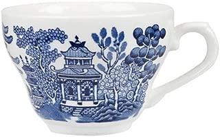 Best latest tea cup design Reviews