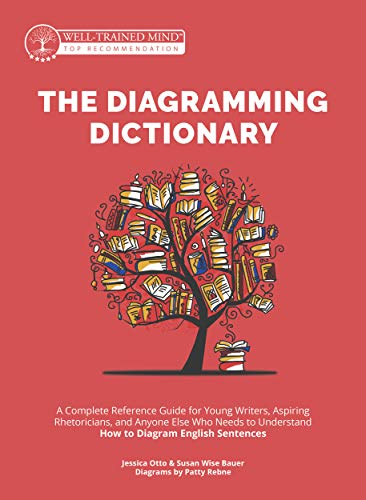 The Diagramming Dictionary: A Complete Reference Tool for Young Writers, Aspiring Rhetoricians, and Anyone Else Who Needs to Understand How English Works: 10