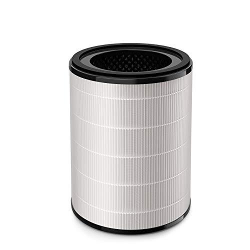 Philips FY2180/30 Original Kombi-Filter, für Luftreiniger AC2939/10 von Philips, entfernt bis zu 99,9{478931ae6b7192b738d8ca028be633b2bfa3abcabe388b8f3ef30b153056ee54} der Viren (H1N1)