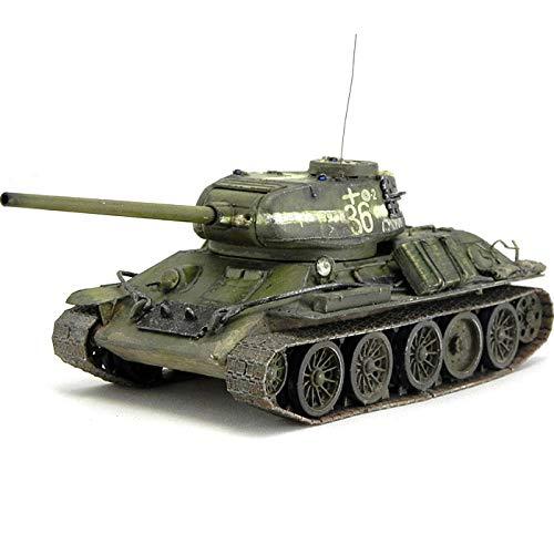 russian models - 2