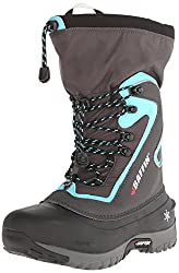 professional Baffin Flare (Cal – Charcoal / Turquoise, Numeric_9)