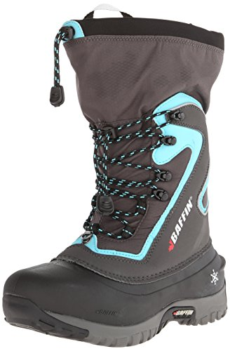 Baffin Flare (Cal - Charcoal/Teal, Numeric_6)