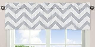 Sweet Jojo Designs Gray and White ChevronCollection Zig Zag Window Valance