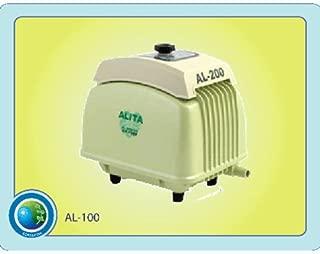 Under Current - Alita AL-100 Air Pump - 110 Liters Per Minute - 120 Watts - 120 Volts - CCH2O AL-100
