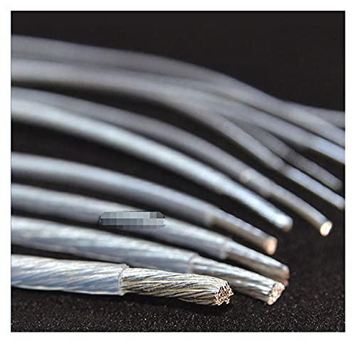 CML 10 M Plateado Alambre FEP Alto pureza OFC Cable de Cobre HiFi Audio Altavoz Auricular DIY 10/11/13/14/15/18/2011/22/24/26/28/22/24/26/28/200 (Specification : 28AWG (OD 0.8mm))