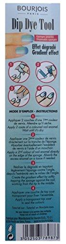 Dip Dye Tool Kit Manucure