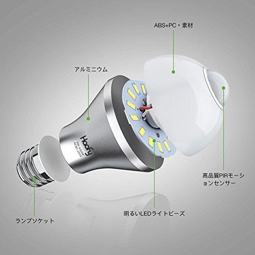 Haofy『人感センサーLED電球(QT00355)』
