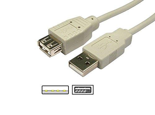 Belkin USB-verlengkabel