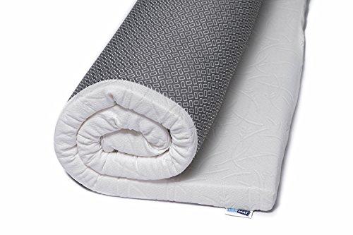 FitMat Orthopedic Support Pain Relief Memory Foam Mattress
