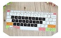 11.6インチFor HP パビリオンストリームx360 11-ab002ur 11-k020nr k061nr k120nr k161nrラップトップキーボード保護カバースキンプロテクター-candyblack-