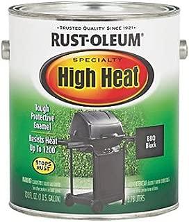high heat bbq paint gallon